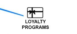 Loyalty Programs
