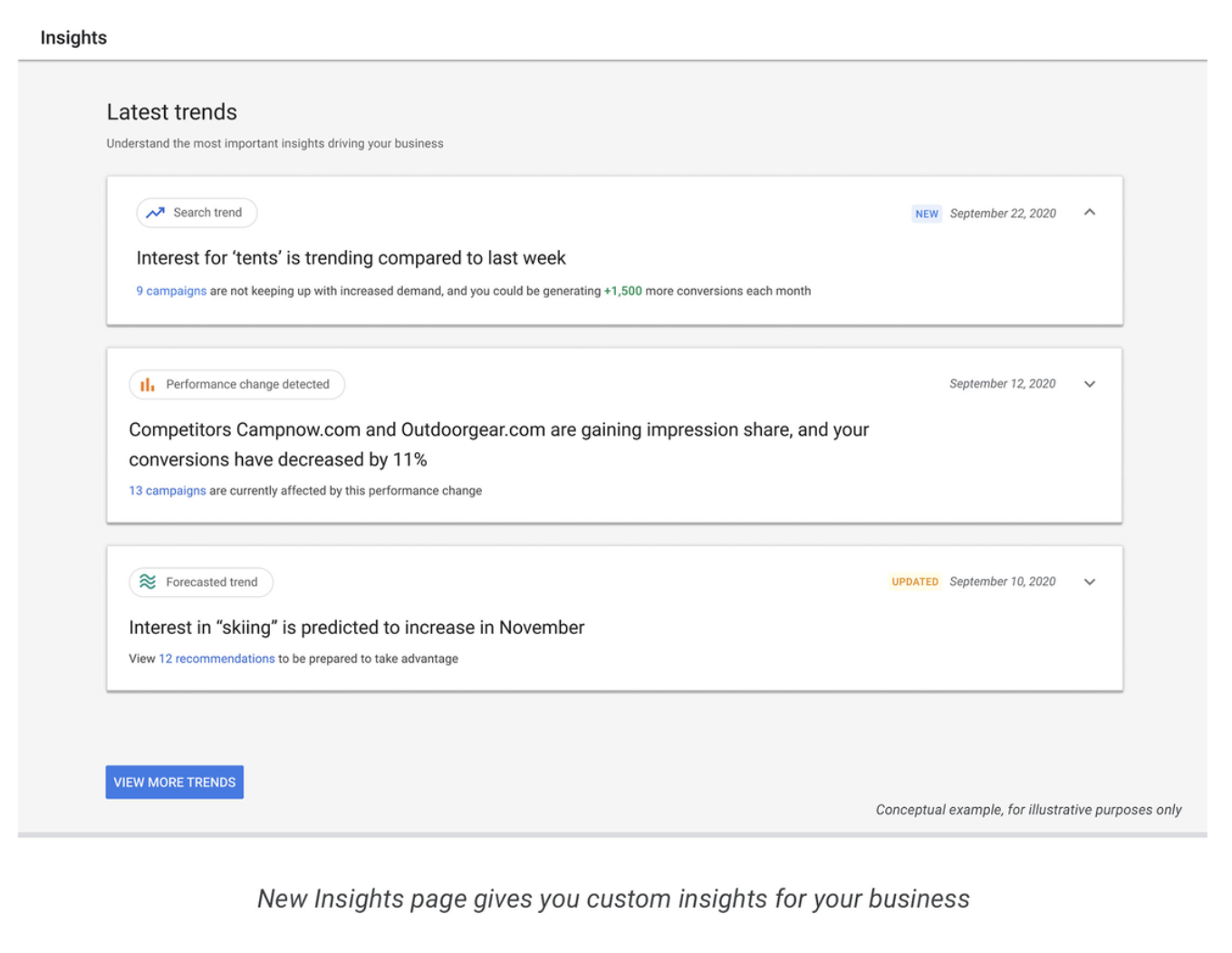 iSmart Communications Google Ads Insights Page