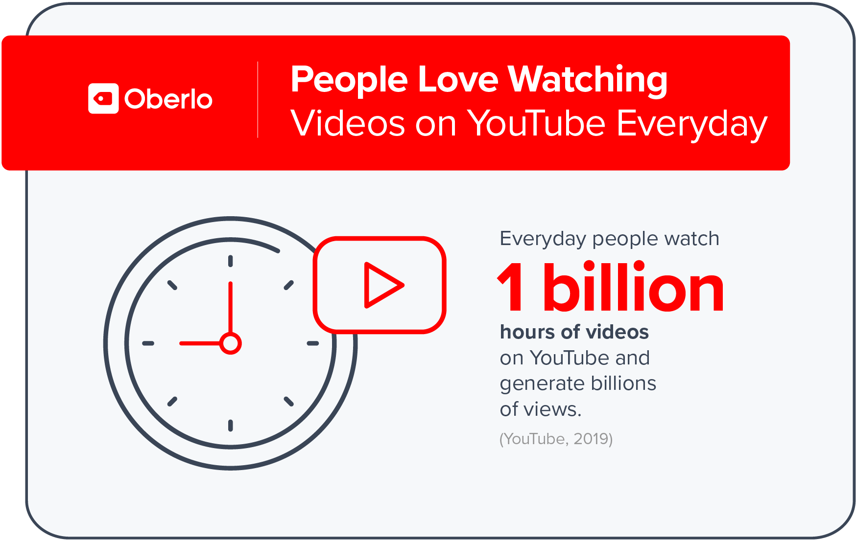 Youtube-generates-1-billion-hours-of-videos-05