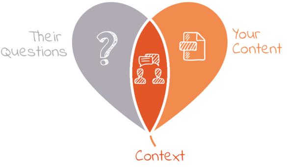 inbound-marketing-context.png
