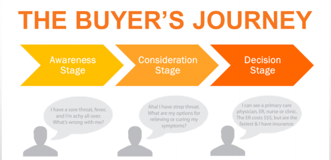 HubSpot Implementation Support Journey in Singapore and Asia