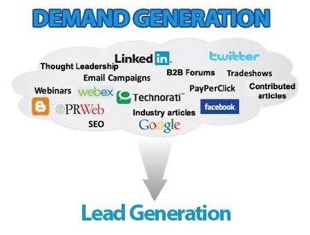 Demand Generation Singapore