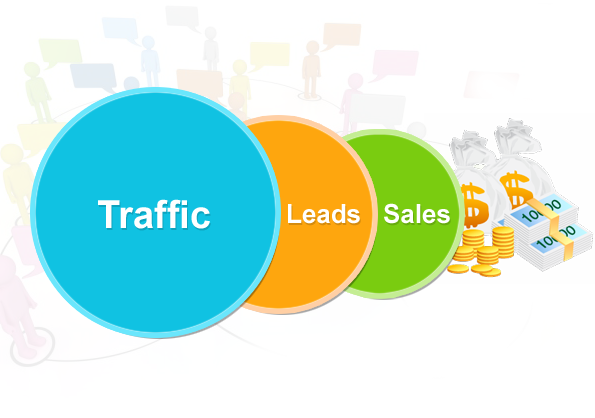 Website Visitors into Leads