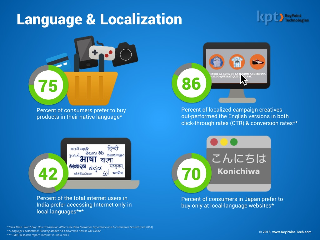 infographic-localization